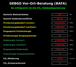 CO2_Sanierung_130415